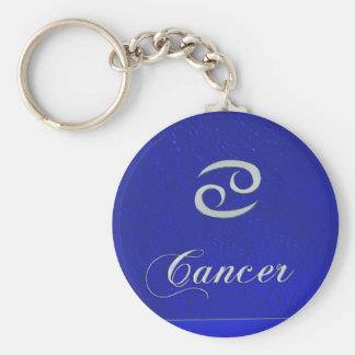 Chaveiro Cancer de couro azul do sinal do zodíaco