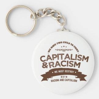 Chaveiro capitalismo e racismo