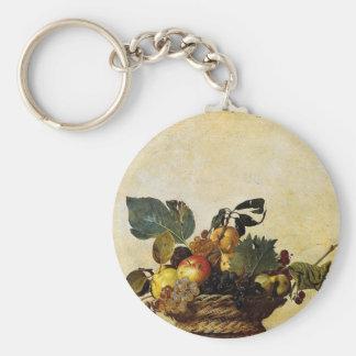 Chaveiro Caravaggio - cesta da fruta - trabalhos de arte