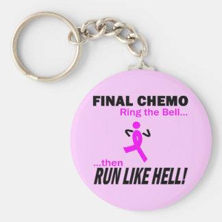 Chaveiro Chemo final funciona muito - cancro da mama