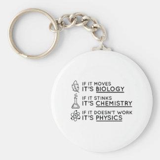 Chaveiro Ciência