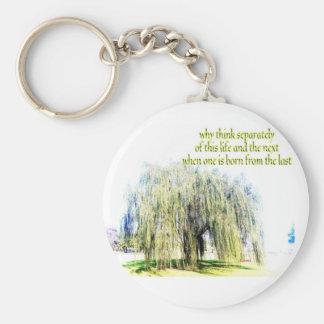 Chaveiro Citações de Rumi
