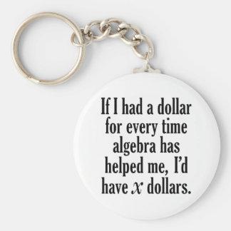 Chaveiro Citações engraçadas da matemática/álgebra - eu