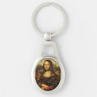 Chaveiro colagem de Mona lisa - mosaico de Mona lisa - Mona