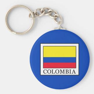 Chaveiro Colômbia