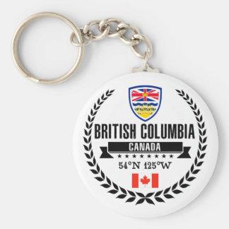 Chaveiro Columbia Britânica