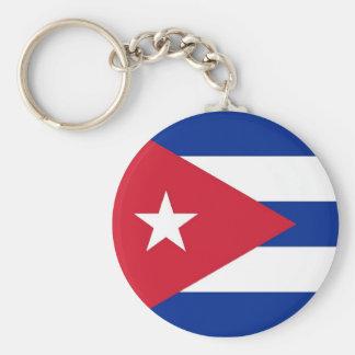 Chaveiro com a bandeira de Cuba