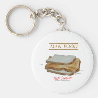 Chaveiro Comida do homem de Tony Fernandes - sanduíche do