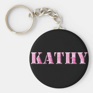 Chaveiro conhecido cor-de-rosa do KRW Camo - Kathy
