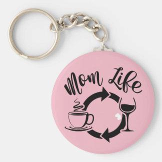 Chaveiro cor-de-rosa da vida da mamã - repetição