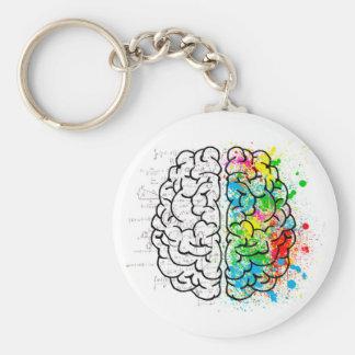 Chaveiro corações da ideia da psicologia da mente do