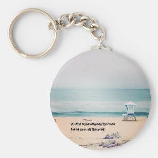 Chaveiro Corrente chave da foto real - uma areia pequena