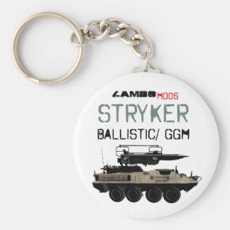 Chaveiro Corrente chave de Stryker GGM/