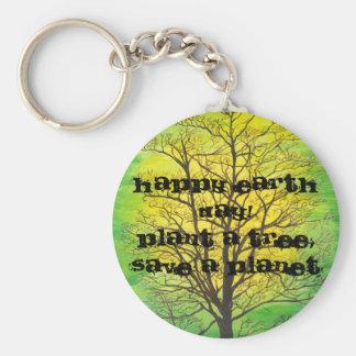 Chaveiro Corrente chave do Dia da Terra feliz