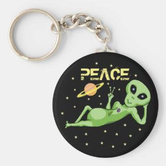 Chaveiro Corrente chave estrangeira da paz