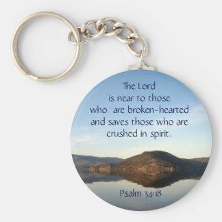 Chaveiro Corrente chave inspirada para aqueles que precisam