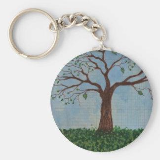 Chaveiro Corrente chave temático da árvore da primavera