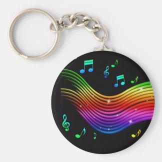 Chaveiro Correntes chaves da ilustração da música