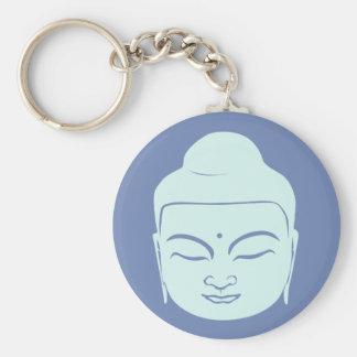 Chaveiro Crachá de Buddha. A paz seja com você
