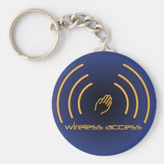 Chaveiro cristão da oração do acesso sem fio