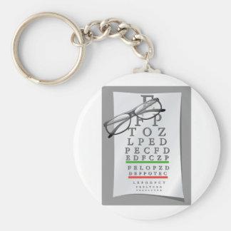 Chaveiro da carta do optometrista