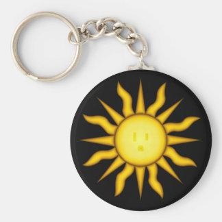 Chaveiro da energia solar