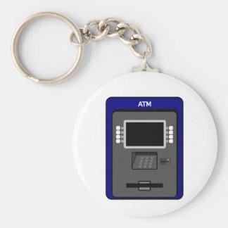 Chaveiro da máquina do ATM
