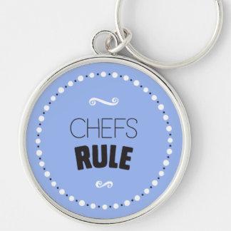 Chaveiro da regra dos cozinheiros chefe - fundo