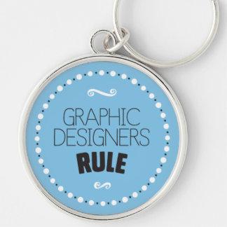 Chaveiro da regra dos designer gráficos - BG