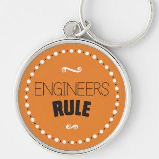 Chaveiro da regra dos engenheiros - fundo editável