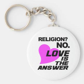 Chaveiro da religião & do amor
