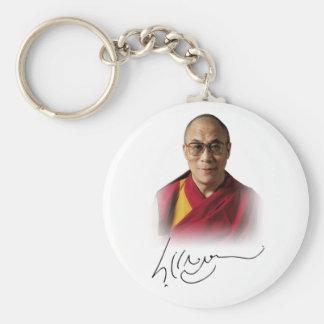 Chaveiro Dalai Lama