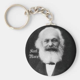 Chaveiro de Karl Marx