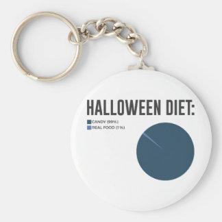 Chaveiro Deleites dos doces da dieta do Dia das Bruxas e