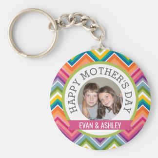 Chaveiro Dia das mães feliz - modelo feito sob encomenda da