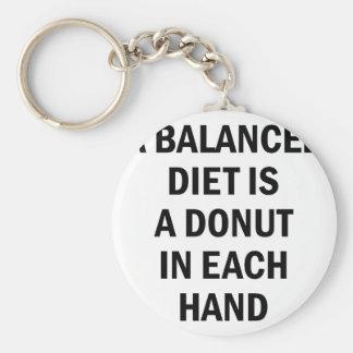 Chaveiro Dieta equilibrada