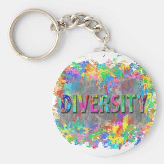 Chaveiro Diversidade