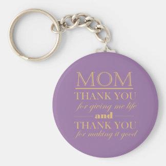 Chaveiro do dia das mães