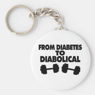 Chaveiro Do diabetes a diabólico