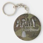 Chaveiro do exército