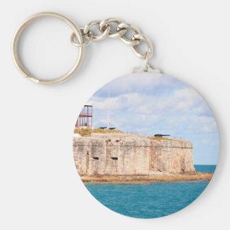 Chaveiro do forte de Bermuda