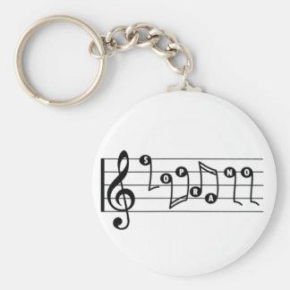 Chaveiro do Musical do cantor do soprano