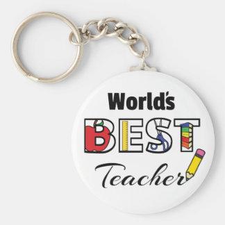Chaveiro do professor do mundo o melhor