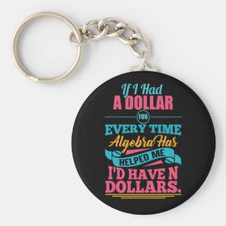 Chaveiro Dólares da chalaça N da equação da álgebra do