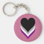Chaveiro dos corações do orgulho do Asexuality