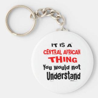 CHAVEIRO É DESIGN DA ÁFRICA CENTRAL DA COISA