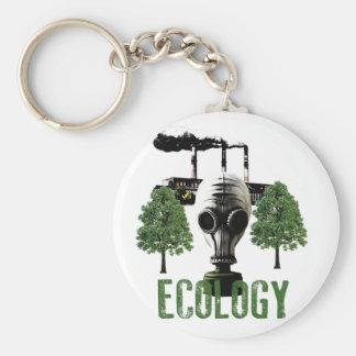 Chaveiro Ecologia