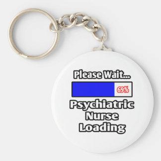 Chaveiro Espere por favor… a carga psiquiátrica da