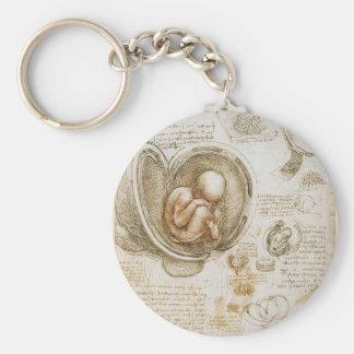 Chaveiro Estudos de Leonardo da Vinci do feto no ventre