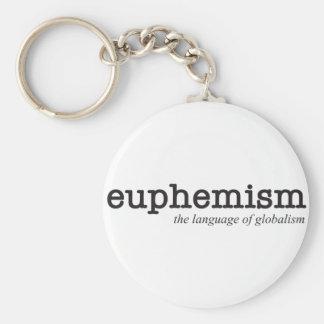 Chaveiro Eufemismo.  A língua do globalismo
